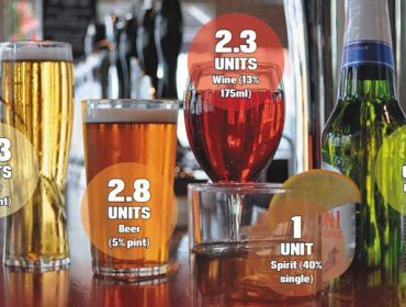 Units in common alcoholic drinks